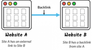 beli backlink