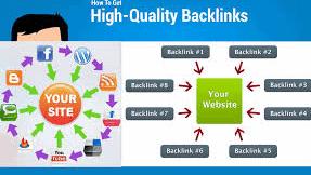href backlink